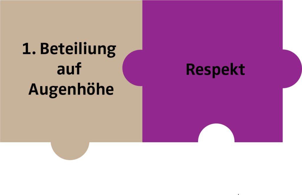2 Puzzleteile mit Text: 1. Beteiligung auf Augenhöhe. Respekt