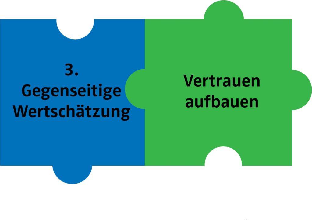 2 Puzzleteile mit Text: 3. Gegenseitige Wertschätzung. Vertrauen aufbauen.