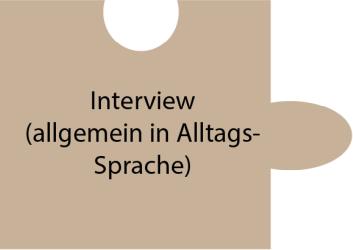 Puzzleteil mit Text: Interview (allgemein in Alltagssprache)