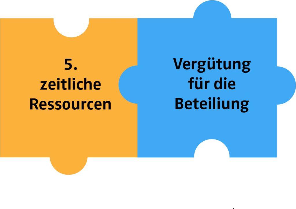 2 Puzzleteile mit Text: 5. zeitliche Ressourcen - Vergütung für die Beteiligung